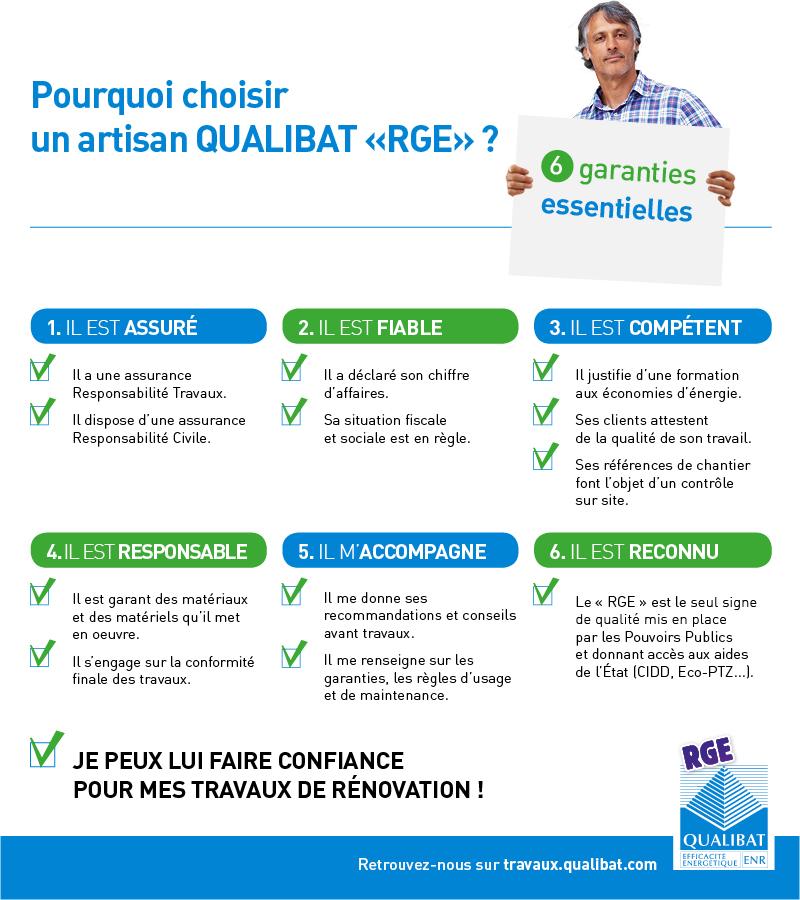 Checklist QUALIBAT RGE